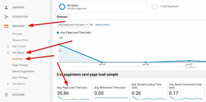 Google Analytics(分析)检查速度