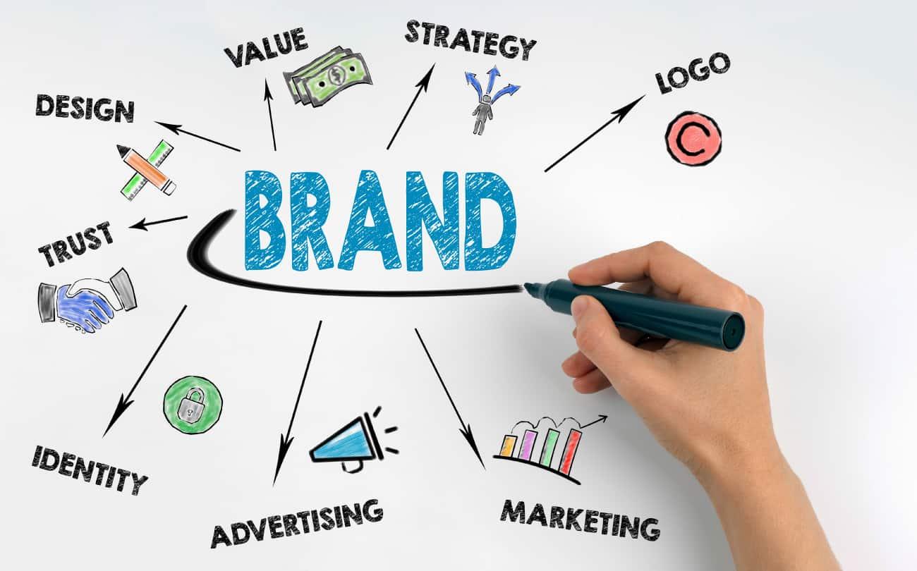 打造自己的品牌